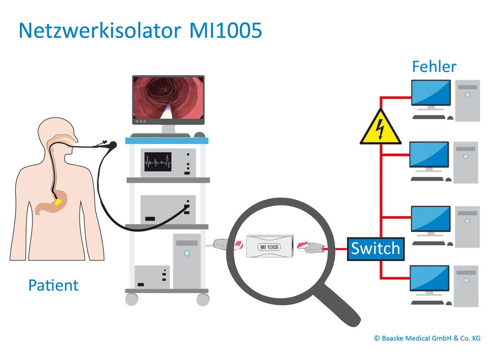 Anschlussschema_Netzwerkisolator_MI-1005