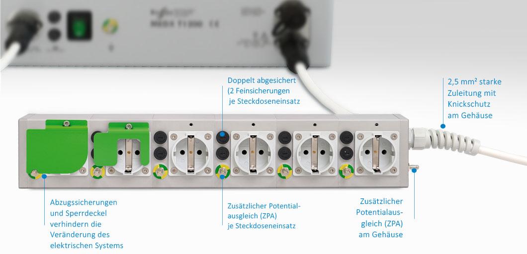 medx-t-1200-features-e-medic
